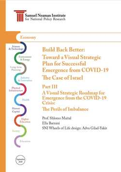 Build Back Better:  Toward a Visual Strategic Plan for Successful Emergence from COVID-19 - The Case of Israel Part III